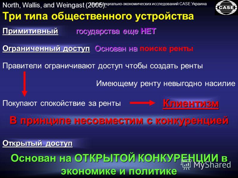 Центр социально-экономических исследований CASE Украина North, Wallis, and Weingast (2005): Три типа общественного устройства Примитивный Ограниченный доступ Открытый доступ Правители ограничивают доступ чтобы создать ренты Имеющему ренту невыгодно н