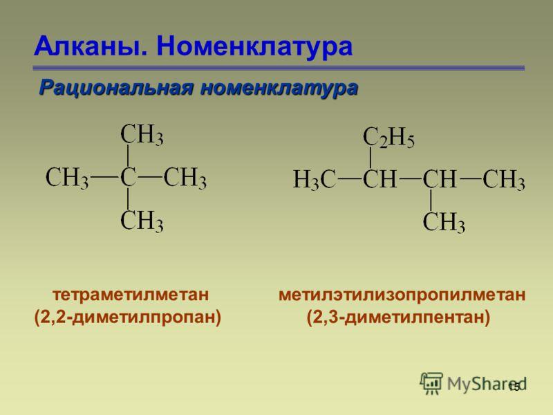 15 Алканы. Номенклатура Рациональная номенклатура тетраметилметан (2,2-диметилпропан) метилэтилизопропилметан (2,3-диметилпентан)