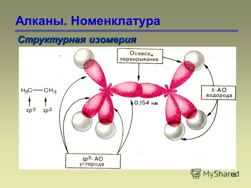 16 Алканы. Номенклатура Структурная изомерия