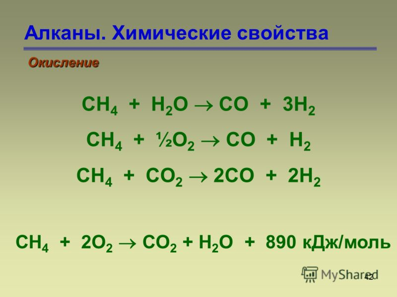 42 Алканы. Химические свойства Окисление CH 4 + H 2 O CO + 3H 2 CH 4 + ½O 2 CO + H 2 CH 4 + CO 2 2CO + 2H 2 CH 4 + 2O 2 CO 2 + H 2 O + 890 кДж/моль