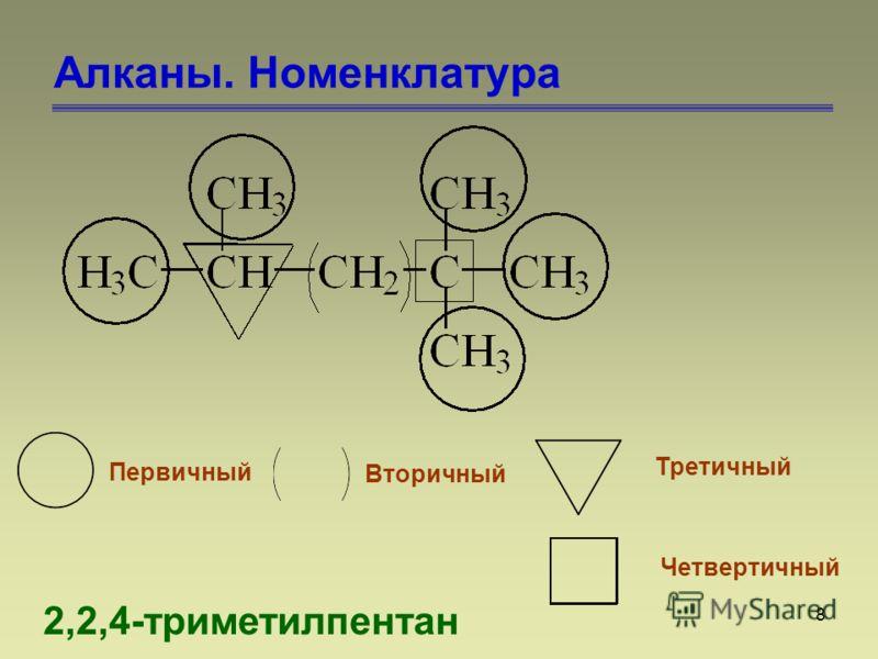 8 Алканы. Номенклатура 2,2,4-триметилпентан Первичный Вторичный Третичный Четвертичный