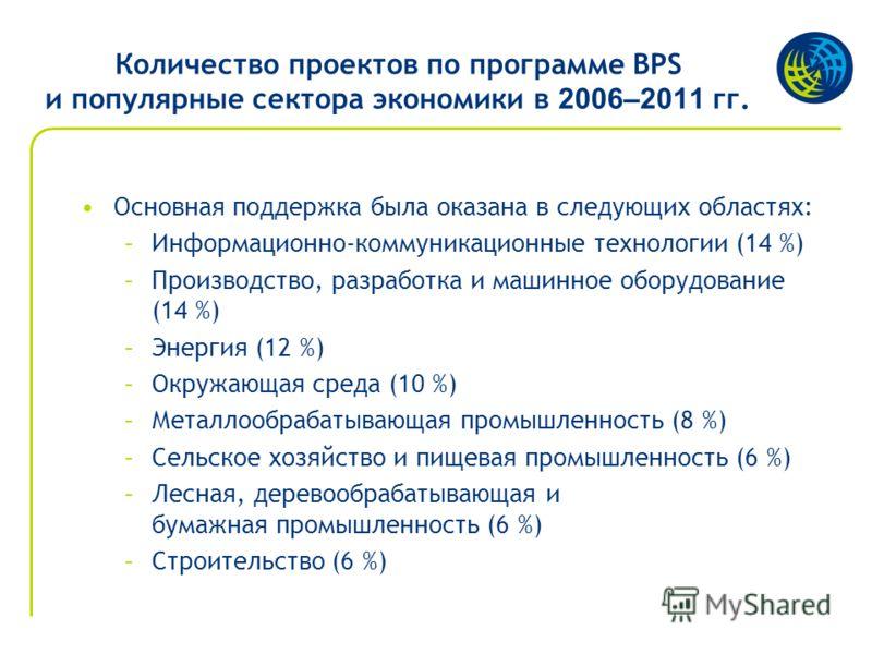 Количество проектов по программе BPS и популярные сектора экономики в 2006–2011 гг. Основная поддержка была оказана в следующих областях: –Информационно-коммуникационные технологии (14 %) –Производство, разработка и машинное оборудование (14 %) –Энер