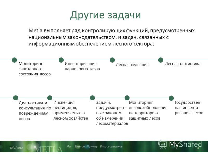 Лес Знание Ноу-хау Благосостояние Другие задачи Мetla выполняет ряд контролирующих функций, предусмотренных национальным законодательством, и задач, связанных с информационным обеспечением лесного сектора: Мониторинг санитарного состояния лесов Инвен