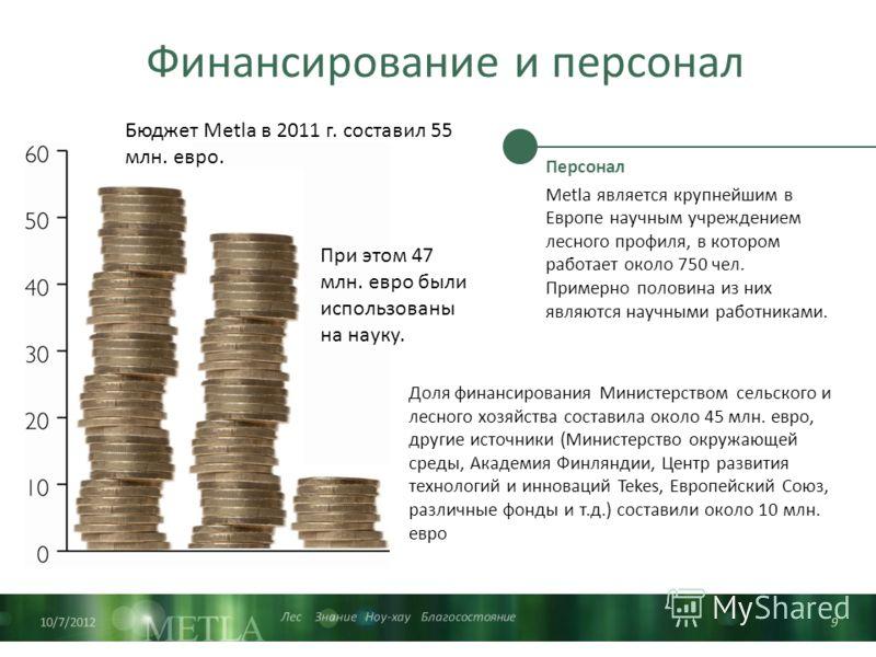 Лес Знание Ноу-хау Благосостояние Финансирование и персонал Персонал Metla является крупнейшим в Европе научным учреждением лесного профиля, в котором работает около 750 чел. Примерно половина из них являются научными работниками. Бюджет Metla в 2011