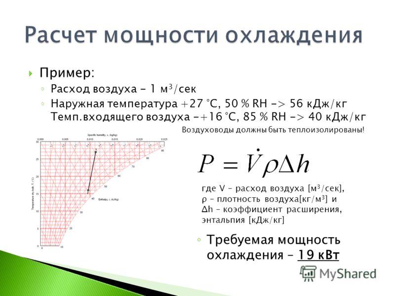 Пример: Расход воздуха - 1 м 3 /сек Наружная температура +27 °C, 50 % RH -> 56 кДж/кг Темп.входящего воздуха -+16 °C, 85 % RH -> 40 кДж/кг Воздуховоды должны быть теплоизолированы! Требуемая мощность охлаждения – 19 кВт где V – расход воздуха [м 3 /с