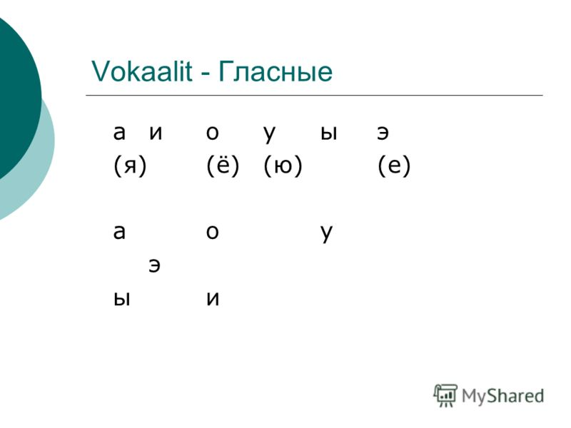 Vokaalit - Гласные аиоуыэ (я)(ё)(ю)(е) аоу э ы и