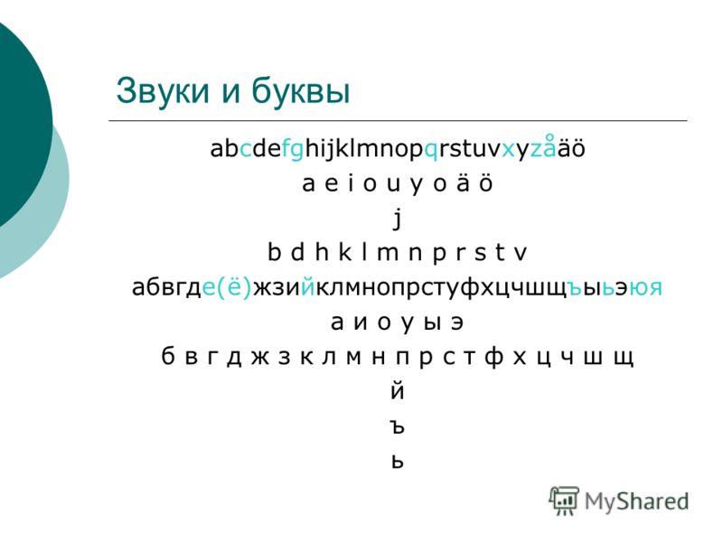Звуки и буквы abcdefghijklmnopqrstuvxyzåäö a e i o u y o ä ö j b d h k l m n p r s t v абвгде(ё)жзийклмнопрстуфхцчшщъыьэюя а и о у ы э б в г д ж з к л м н п р с т ф х ц ч ш щ й ъ ь