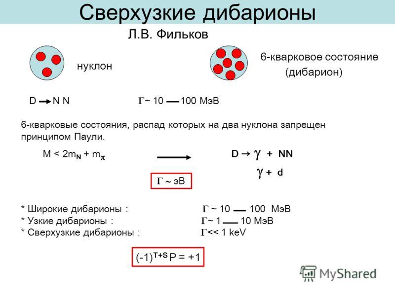 Сверхузкие дибарионы D N N ~ 10 100 МэВ 6-кварковые состояния, распад которых на два нуклона запрещен принципом Паули. M < 2m N + m D + NN + d * Широкие дибарионы : ~ 10 100 МэВ * Узкие дибарионы : ~ 1 10 МэВ * Сверхузкие дибарионы :