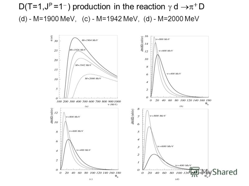 D(T=1,J P =1 ) production in the reaction d D (d) - M=1900 MeV, (c) - M=1942 MeV, (d) - M=2000 MeV
