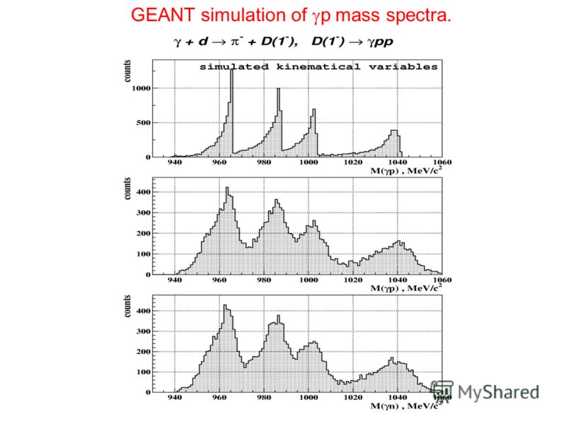 GEANT simulation of p mass spectra.