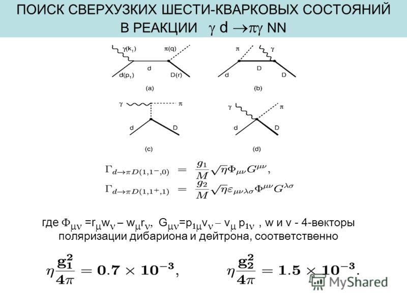 ПОИСК СВЕРХУЗКИХ ШЕСТИ-КВАРКОВЫХ СОСТОЯНИЙ В РЕАКЦИИ d NN где =r w – w r G =p v v p, w и v - 4-векторы поляризации дибариона и дейтрона, соответственно