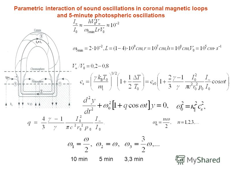 Parametric interaction of sound oscillations in coronal magnetic loops and 5-minute photospheric oscillations 10 min 5 min 3,3 min