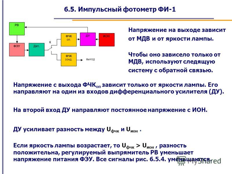 6.5. Импульсный фотометр ФИ-1 К ФЭУ РВ Дет. ФЧК зонд. ФЧК оп. ДУ ИОН выход Напряжение на выходе зависит от МДВ и от яркости лампы. Чтобы оно зависело только от МДВ, используют следящую систему с обратной связью. Напряжение с выхода ФЧК оп зависит тол