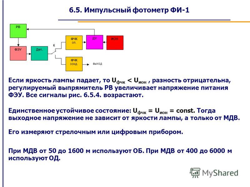 6.5. Импульсный фотометр ФИ-1 Если яркость лампы падает, то U фчк < U ион, разность отрицательна, регулируемый выпрямитель РВ увеличивает напряжение питания ФЭУ. Все сигналы рис. 6.5.4. возрастают. К ФЭУ РВ Дет. ФЧК зонд. ФЧК оп. ДУ ИОН выход Единств