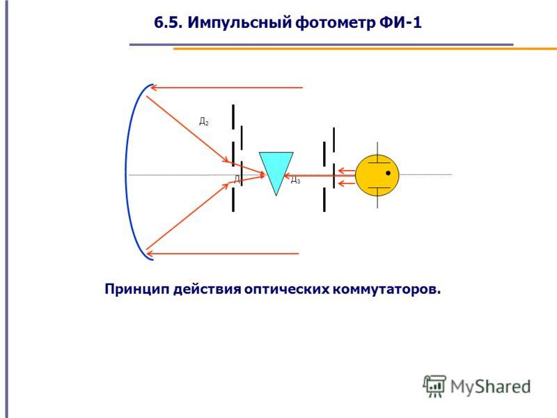 6.5. Импульсный фотометр ФИ-1 Д3Д3 Д2Д2 Д1Д1 Принцип действия оптических коммутаторов.