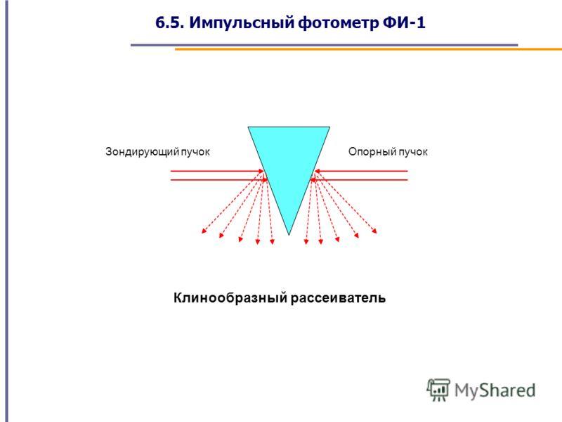 Зондирующий пучокОпорный пучок Клинообразный рассеиватель 6.5. Импульсный фотометр ФИ-1