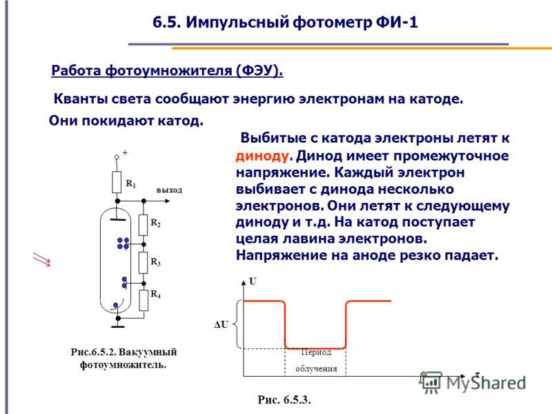 Работа фотоумножителя (ФЭУ). Выбитые с катода электроны летят к диноду. Динод имеет промежуточное напряжение. Каждый электрон выбивает с динода несколько электронов. Они летят к следующему диноду и т.д. На катод поступает целая лавина электронов. Нап