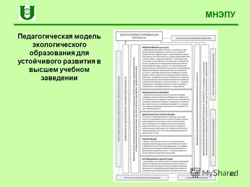40 МНЭПУ Педагогическая модель экологического образования для устойчивого развития в высшем учебном заведении