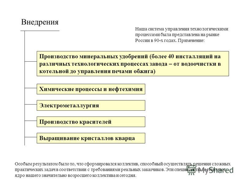 Внедрения Наша система управления технологическими процессами была представлена на рынке России в 90-х годах. Применение: Производство минеральных удобрений (более 40 инсталляций на различных технологических процессах завода – от водоочистки в котель