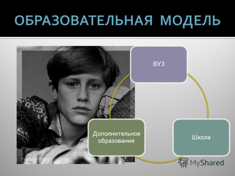ВУЗШкола Дополнительное образование