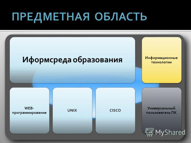 Иформсреда образования WEB- программирование UNIXCISCO Информационные технологии Универсальный пользователь ПК