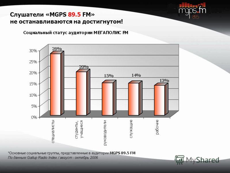 Слушатели «MGPS 89.5 FM» не останавливаются на достигнутом! * Основные социальные группы, представленные в аудитории MGPS 89.5 FM По данным Gallup Radio Index / август - октябрь 2006