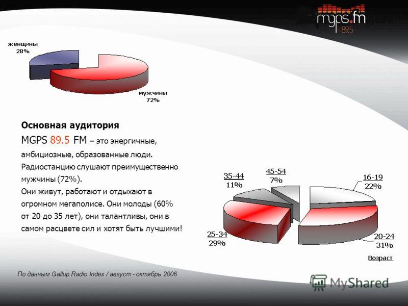 Основная аудитория MGPS 89.5 FM – это энергичные, амбициозные, образованные люди. Радиостанцию слушают преимущественно мужчины (72%). Они живут, работают и отдыхают в огромном мегаполисе. Они молоды (60% от 20 до 35 лет), они талантливы, они в самом