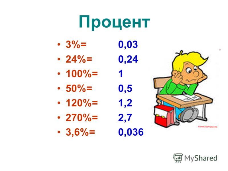 Процент 3%= 24%= 100%= 50%= 120%= 270%= 3,6%= 0,03 0,24 1 0,5 1,2 2,7 0,036