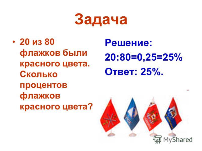 Задача 20 из 80 флажков были красного цвета. Сколько процентов флажков красного цвета? Решение: 20:80=0,25=25% Ответ: 25%.