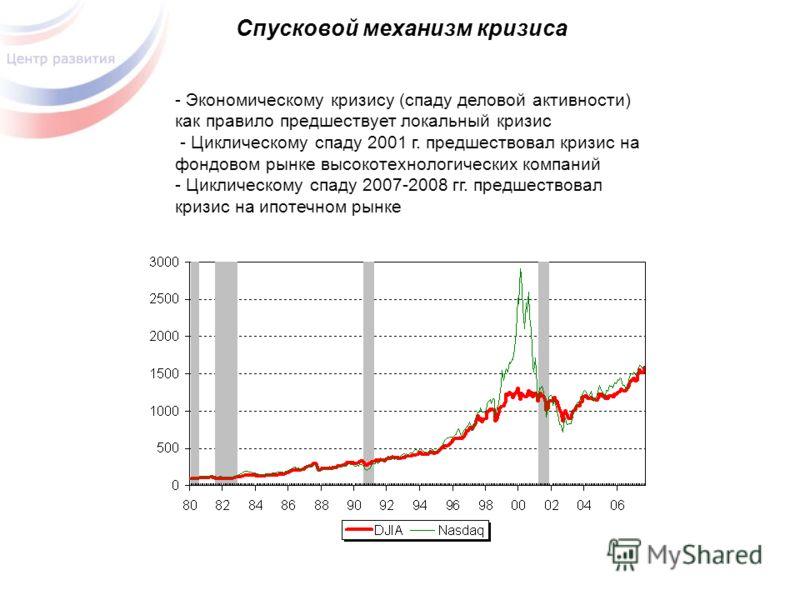 Спусковой механизм кризиса - Экономическому кризису (спаду деловой активности) как правило предшествует локальный кризис - Циклическому спаду 2001 г. предшествовал кризис на фондовом рынке высокотехнологических компаний - Циклическому спаду 2007-2008