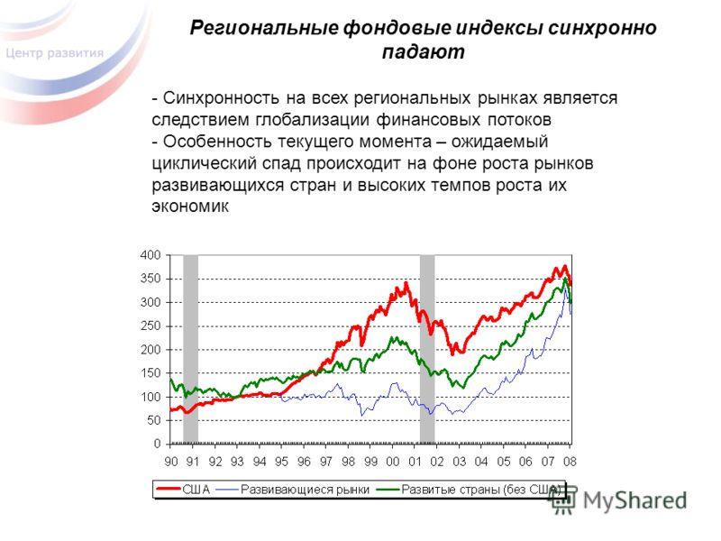 Региональные фондовые индексы синхронно падают - Синхронность на всех региональных рынках является следствием глобализации финансовых потоков - Особенность текущего момента – ожидаемый циклический спад происходит на фоне роста рынков развивающихся ст