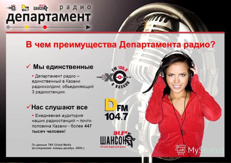 Мы единственные Департамент радио – единственный в Казани радиохолдинг, объединяющий 3 радиостанции. Ежедневная аудитория наших радиостанций – почти половина Казани - более 447 тысяч человек! В чем преимущества Департамента радио? Нас слушают все По