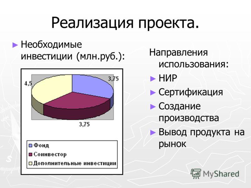 Реализация проекта. Необходимые инвестиции (млн.руб.): Направления использования: НИР Сертификация Создание производства Вывод продукта на рынок