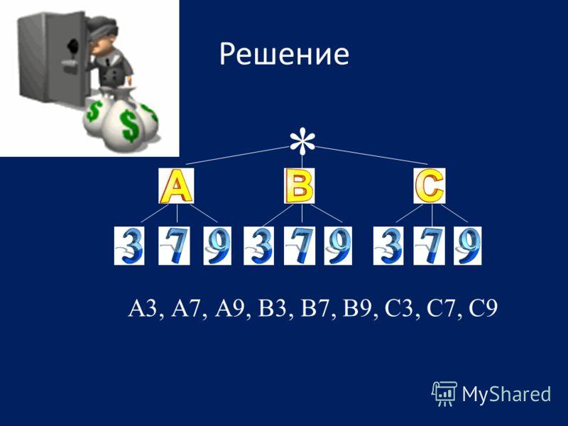 Решение * А3, А7, А9, В3, В7, В9, С3, С7, С9