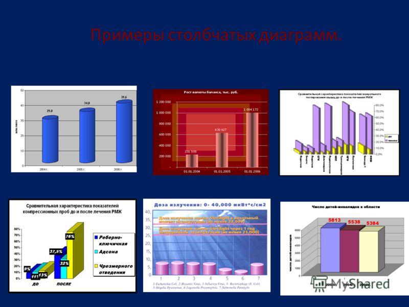 Примеры столбчатых диаграмм.