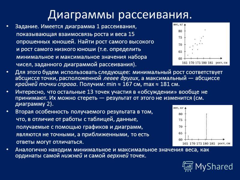 Диаграммы рассеивания. Задание. Имеется диаграмма 1 рассеивания, показывающая взаимосвязь роста и веса 15 опрошенных юношей. Найти рост самого высокого и рост самого низкого юноши (т.е. определить минимальное и максимальное значения набора чисел, зад