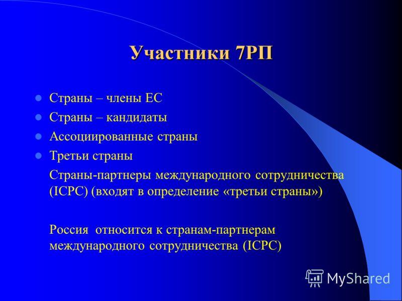 Участники 7РП Страны – члены ЕС Страны – кандидаты Ассоциированные страны Третьи страны Страны-партнеры международного сотрудничества (ICPC) (входят в определение «третьи страны») Россия относится к странам-партнерам международного сотрудничества (IC