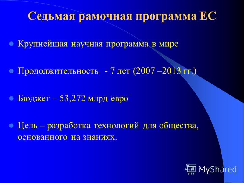 Седьмая рамочная программа ЕС Крупнейшая научная программа в мире Продолжительность - 7 лет (2007 –2013 гг.) Бюджет – 53,272 млрд евро Цель – разработка технологий для общества, основанного на знаниях.