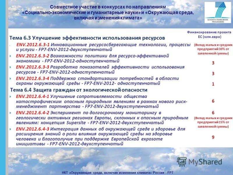Совместное участие в конкурсах по направлениям «Социально-экономические и гуманитарные науки» и «Окружающая среда, включая изменения климата» НКТ «Окружающая среда, включая изменения климата» Россия - FP7 Тема 6.3 Улучшение эффективности использовани