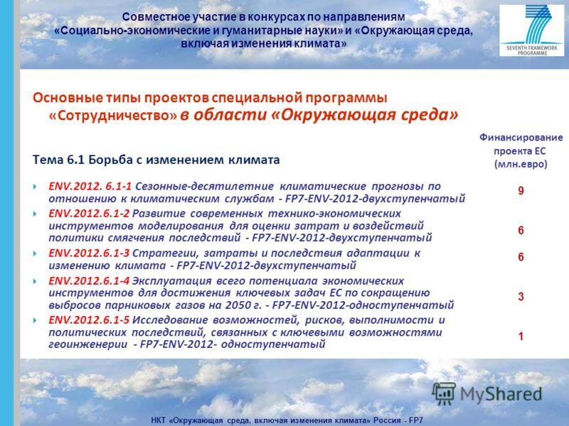 Совместное участие в конкурсах по направлениям «Социально-экономические и гуманитарные науки» и «Окружающая среда, включая изменения климата» НКТ «Окружающая среда, включая изменения климата» Россия - FP7 Основные типы проектов специальной программы