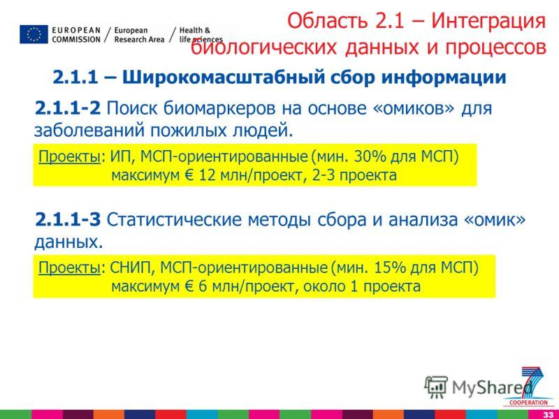 33 Область 2.1 – Интеграция биологических данных и процессов 2.1.1 – Широкомасштабный сбор информации 2.1.1-2 Поиск биомаркеров на основе «омиков» для заболеваний пожилых людей. Проекты: ИП, МСП-ориентированные (мин. 30% для МСП) максимум 12 млн/прое