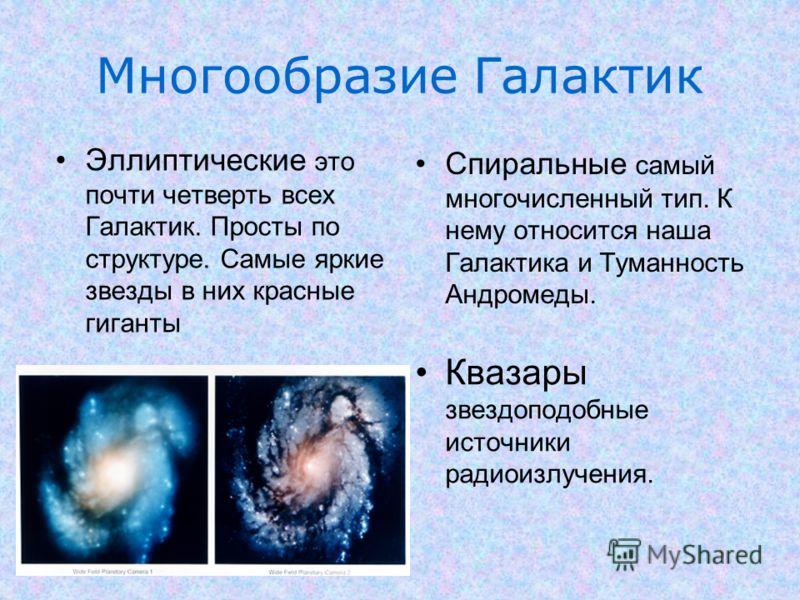 Многообразие Галактик Эллиптические это почти четверть всех Галактик. Просты по структуре. Самые яркие звезды в них красные гиганты Спиральные самый многочисленный тип. К нему относится наша Галактика и Туманность Андромеды.. Квазары звездоподобные и