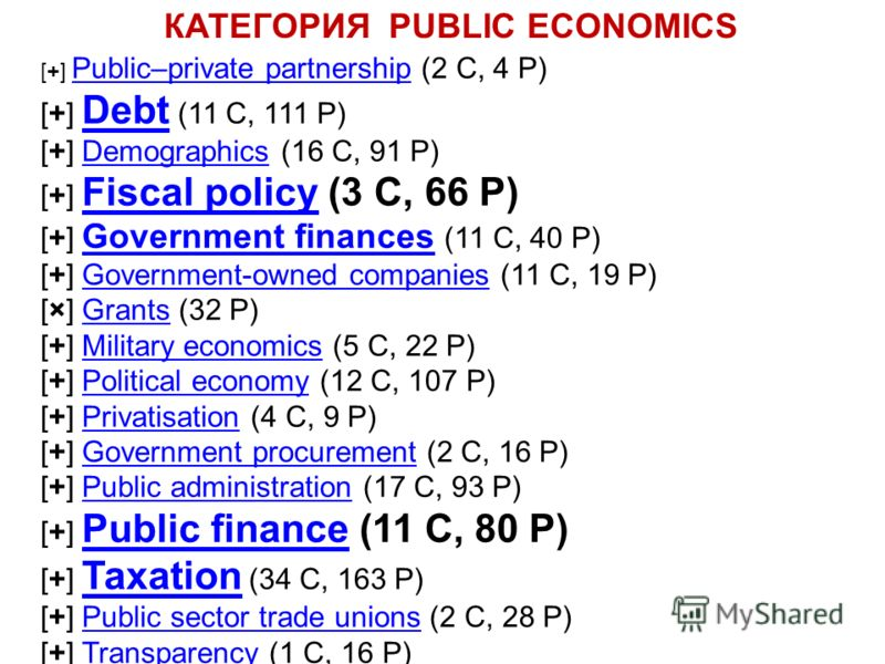 [+] Public–private partnership (2 C, 4 P) Public–private partnership [+] Debt (11 C, 111 P) Debt [+] Demographics (16 C, 91 P)Demographics [+] Fiscal policy (3 C, 66 P) Fiscal policy [+] Government finances (11 C, 40 P) Government finances [+] Govern