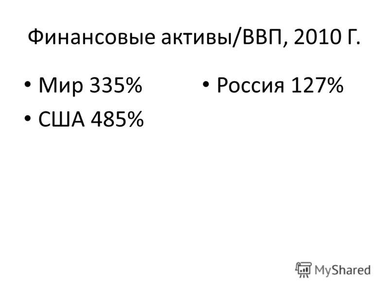 Финансовые активы/ВВП, 2010 Г. Мир 335% США 485% Россия 127%