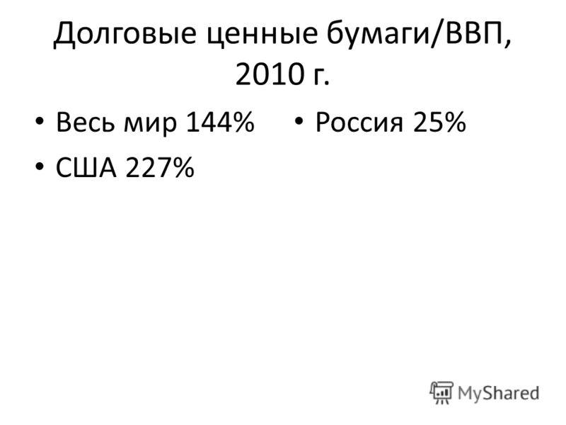 Долговые ценные бумаги/ВВП, 2010 г. Весь мир 144% США 227% Россия 25%