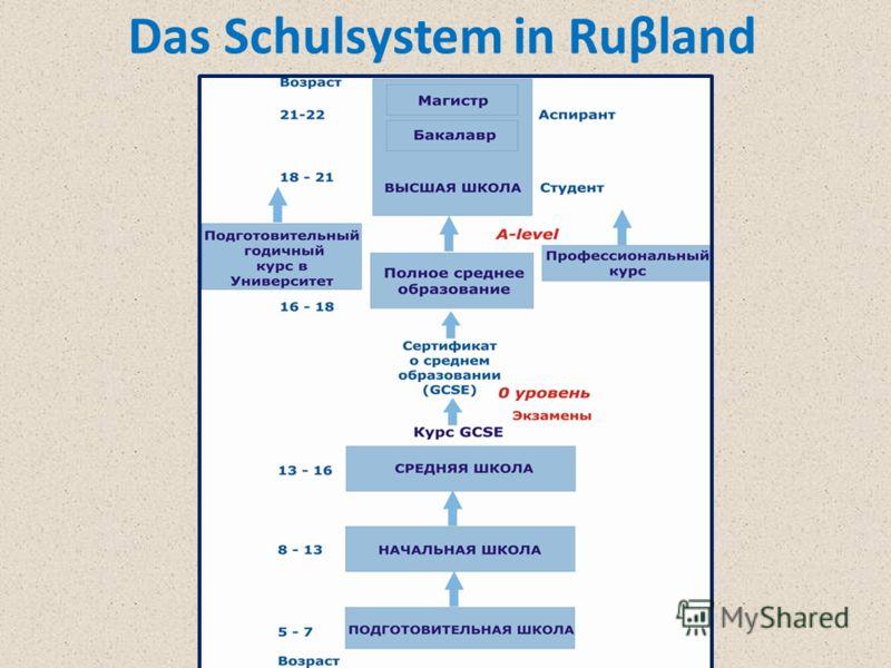 Das Schulsystem in Ruβland