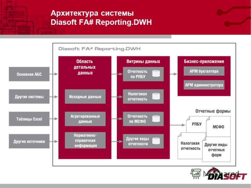 Архитектура системы Diasoft FA# Reporting.DWH