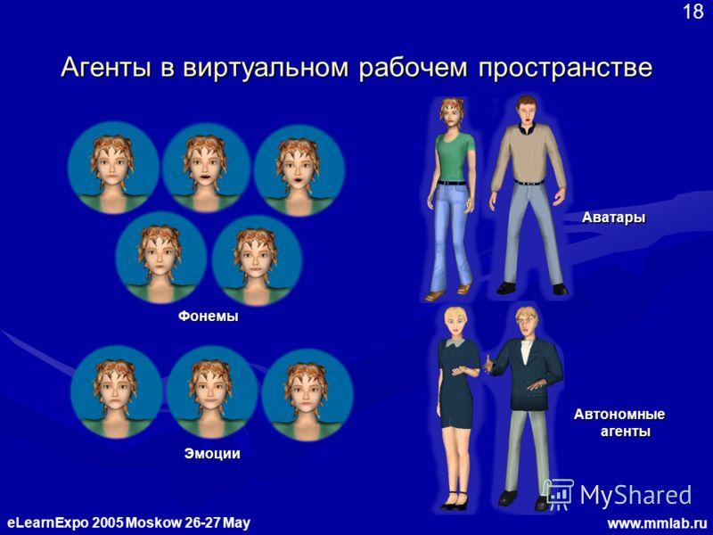 eLearnExpo 2005 Moskow 26-27 May www.mmlab.ru 18 Агенты в виртуальном рабочем пространстве Аватары Автономные агенты Фонемы Эмоции
