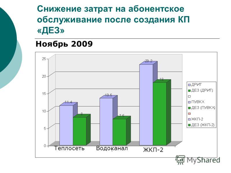 Снижение затрат на абонентское обслуживание после создания КП «ДЕЗ» ВодоканалТеплосеть ЖКП-2 Ноябрь 2009