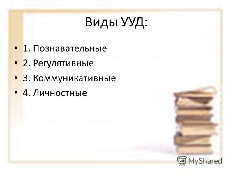 Виды УУД: 1. Познавательные 2. Регулятивные 3. Коммуникативные 4. Личностные